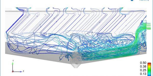 Simulacion en CFD